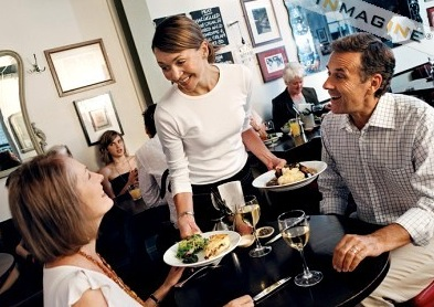 Restaurant Etiquette